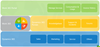 Work 365 with Microsoft CRM Customer Self-Service Portal